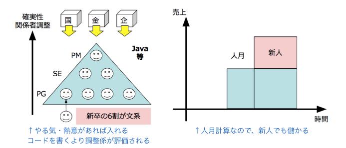 Image from Gyazo