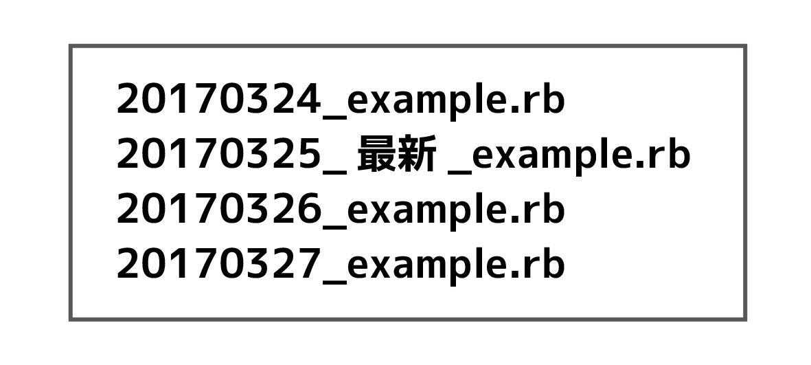https://diveintocode.gyazo.com/c113a268e8d26ccb7aba29c648f1e143